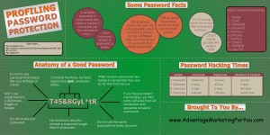 securityinfographic